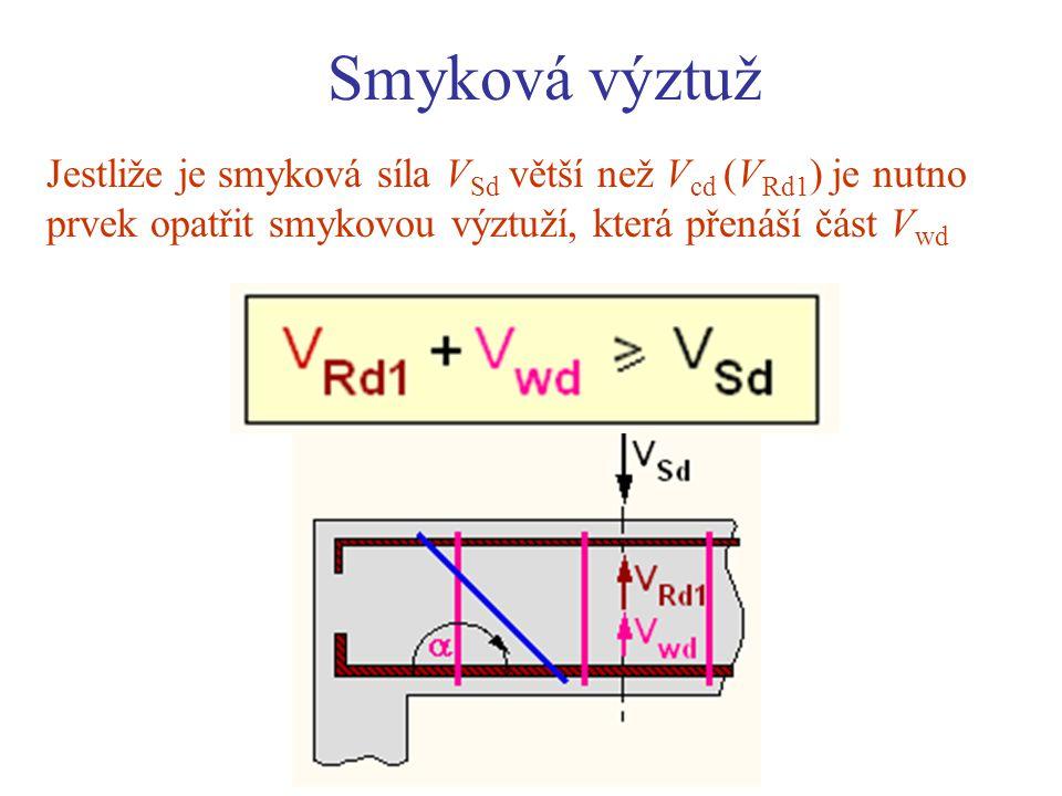Příklad  c = 0,26  1  (1,2 +40  0,01)+0 = 0,42 MPa Beton C20, f ck = 20 MPa, f ctk 0,05 = 1,5 MPa,  Rd = 0,26 MPa V cd = 0,42  0,30  0,40 = 0,031 MPa = 31 kPa Nosník b w = 0,30 m, d = 0,40 m,  = 0,01 : V cd = 0,42  1,00  0,10 = 0,042 MPa = 42 kPa Nosník b w = 1,00 m, d = 0,17 m,  = 0,01 : cd Návrhová pevnost průřezu