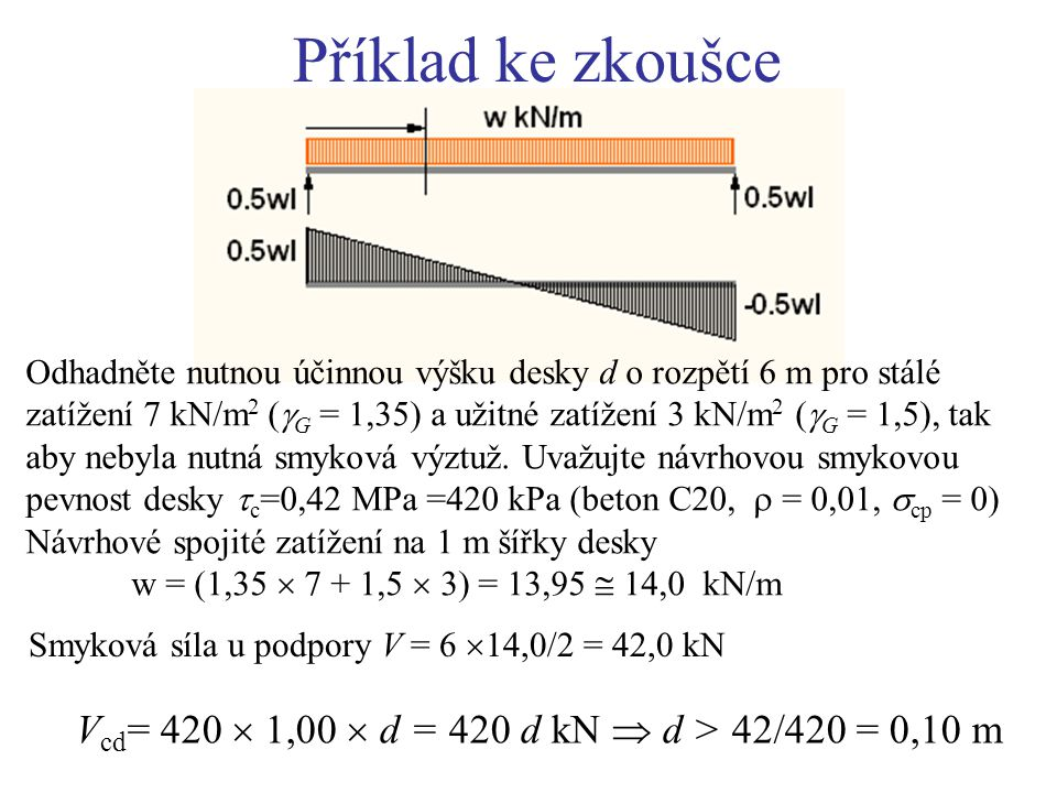 Otázky ke zkoušce - Pojem smyk na příkladech betonových prvků - Klíčové faktory smykové odolnosti prvků bez smykové výztuže - Smyková odolnost obdélníkového průřezu - Smyková pevnost průřezu (nosníku, desky) - Návrhová smyková pevnost betonu - Příklady smykové odolnosti desky a nosníku - Smyková výztuž - Příhradová analogie