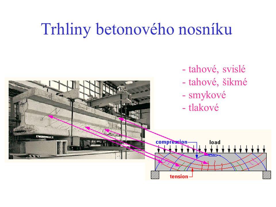 Trhliny betonového nosníku - tahové, svislé - tahové, šikmé - smykové - tlakové