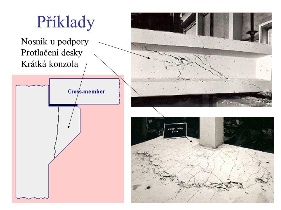 Příhradová analogie Ekvivalentní napětí přenášené ohyby Výsledná napětí přenášená výztuží a betonem Rovnoměrné smykové napětí Aproximace