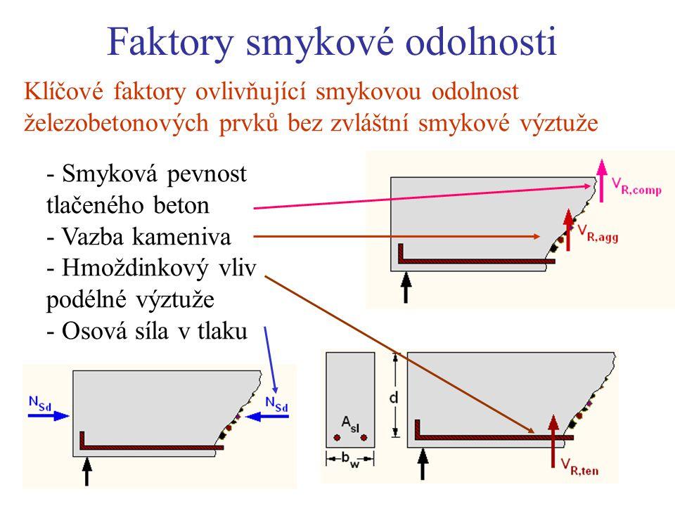 Příhradová analogie Smyková síla V a napětí ve výztuži Smyková síla V a tlakové napětí v sloupcích betonu Výsledné síly F c a F s v krajních prvcích