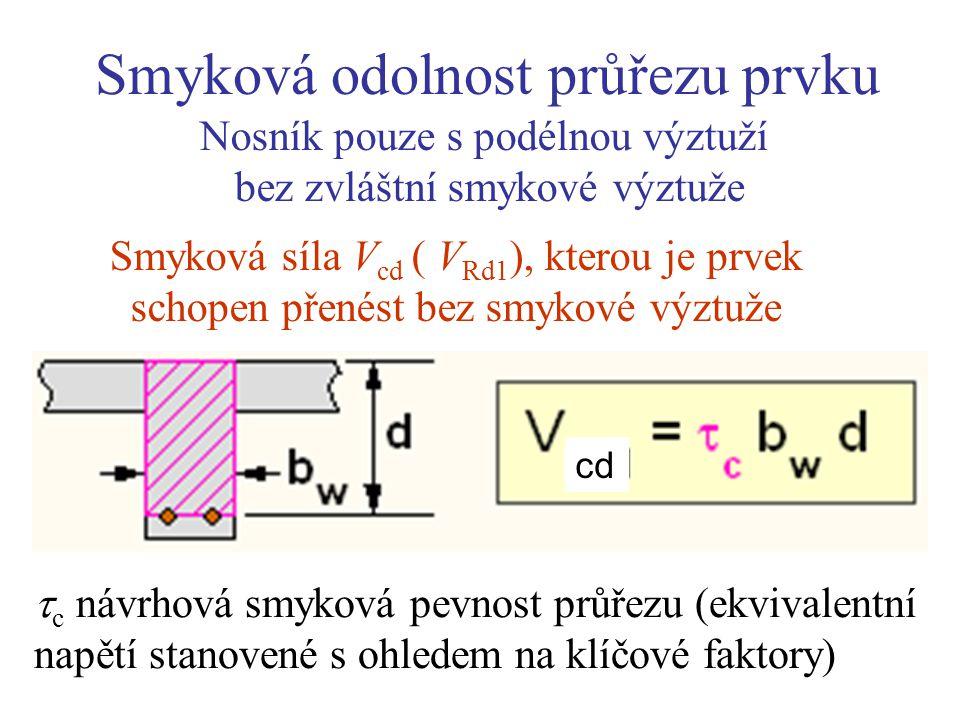 Smyková odolnost průřezu prvku  c návrhová smyková pevnost průřezu (ekvivalentní napětí stanovené s ohledem na klíčové faktory) Nosník pouze s podélnou výztuží bez zvláštní smykové výztuže cd Smyková síla V cd ( V Rd1 ), kterou je prvek schopen přenést bez smykové výztuže