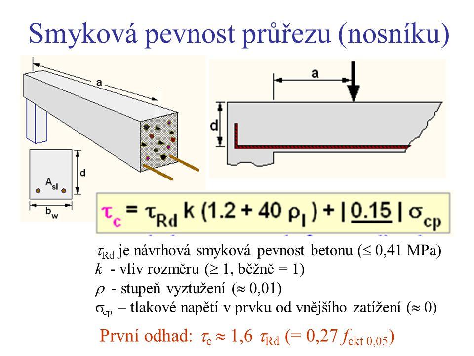 Příklad ke zkoušce Odhadněte nutnou účinnou výšku desky d o rozpětí 6 m pro stálé zatížení 7 kN/m 2 (  G = 1,35) a užitné zatížení 3 kN/m 2 (  G = 1,5), tak aby nebyla nutná smyková výztuž.