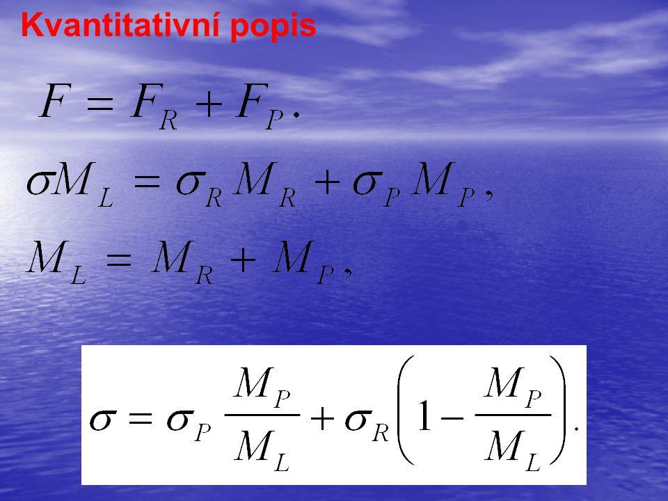 Kvantitativní popis