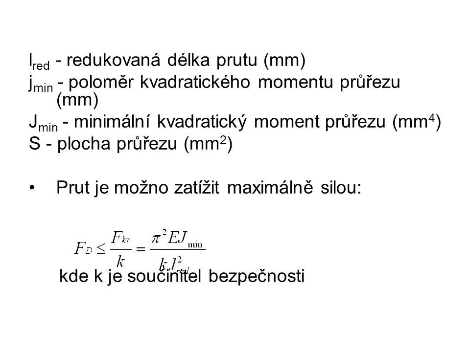 l red - redukovaná délka prutu (mm) j min - poloměr kvadratického momentu průřezu (mm) J min - minimální kvadratický moment průřezu (mm 4 ) S - plocha průřezu (mm 2 ) Prut je možno zatížit maximálně silou: kde k je součinitel bezpečnosti