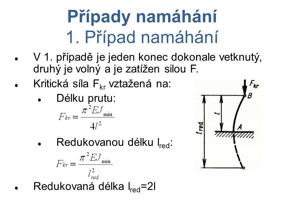 Případy namáhání 1. Případ namáhání V 1. případě je jeden konec dokonale vetknutý, druhý je volný a je zatížen silou F. Kritická síla F kr vztažená na