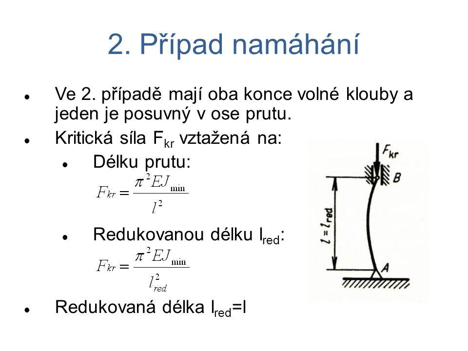 2. Případ namáhání Ve 2. případě mají oba konce volné klouby a jeden je posuvný v ose prutu. Kritická síla F kr vztažená na: Délku prutu: Redukovanou