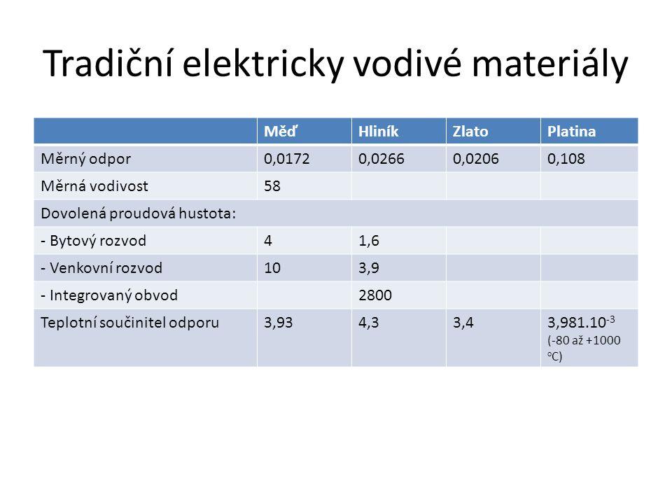 Tradiční elektricky vodivé materiály MěďHliníkZlatoPlatina Měrný odpor0,01720,02660,02060,108 Měrná vodivost58 Dovolená proudová hustota: - Bytový roz