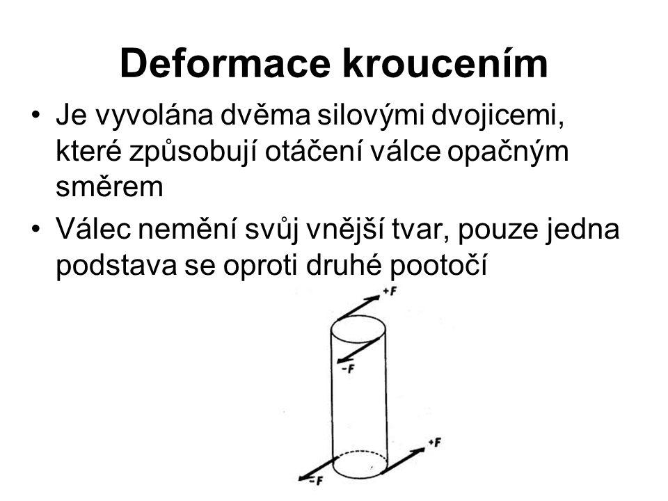 Deformace kroucením Je vyvolána dvěma silovými dvojicemi, které způsobují otáčení válce opačným směrem Válec nemění svůj vnější tvar, pouze jedna podstava se oproti druhé pootočí