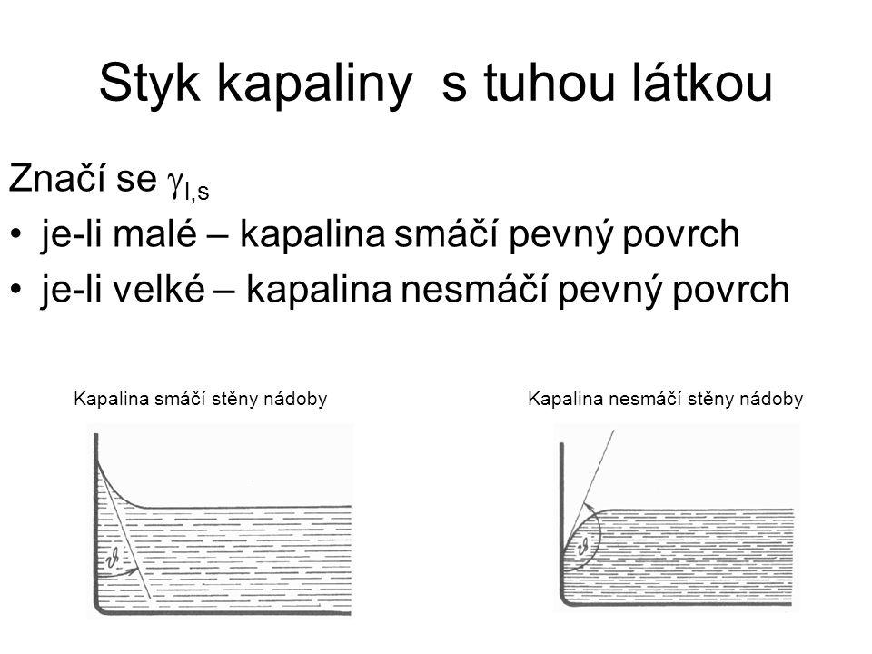 Styk kapaliny s tuhou látkou Značí se  l,s je-li malé – kapalina smáčí pevný povrch je-li velké – kapalina nesmáčí pevný povrch Kapalina smáčí stěny nádoby Kapalina nesmáčí stěny nádoby