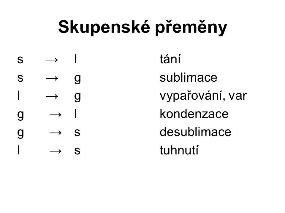 Skupenské přeměny s→ltání s→gsublimace l→gvypařování, var g →lkondenzace g →sdesublimace l →stuhnutí