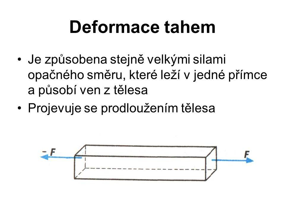 Deformace tahem Je způsobena stejně velkými silami opačného směru, které leží v jedné přímce a působí ven z tělesa Projevuje se prodloužením tělesa