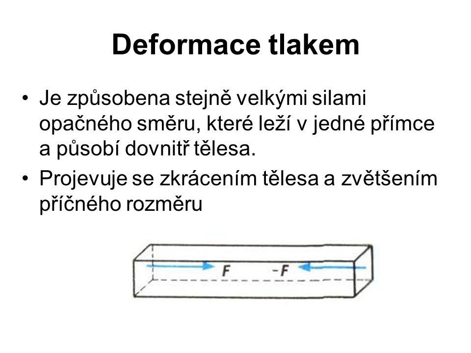 Deformace ohybem Závisí na tvaru příčného řezu deformovaného tělesa Dolní vrstvy se prodlužují a jsou deformovány tahem a horní vrstvy se naopak zkracují a deformují tlakem