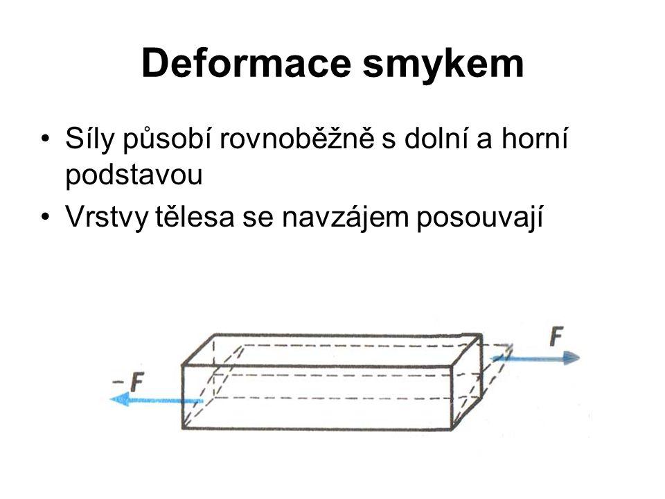 Deformace smykem Síly působí rovnoběžně s dolní a horní podstavou Vrstvy tělesa se navzájem posouvají