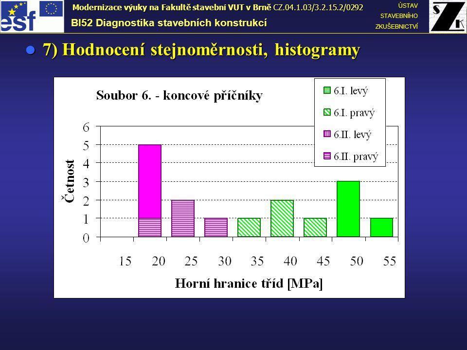 7) Hodnocení stejnoměrnosti, histogramy 7) Hodnocení stejnoměrnosti, histogramy BI52 Diagnostika stavebních konstrukcí ÚSTAV STAVEBNÍHO ZKUŠEBNICTVÍ M
