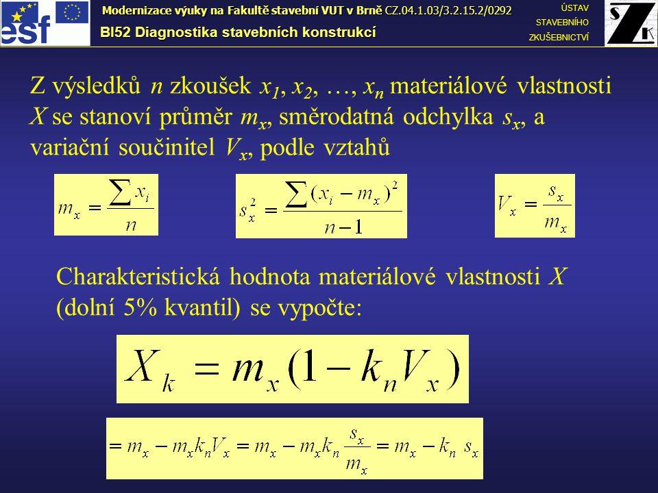 Charakteristická hodnota materiálové vlastnosti X (dolní 5% kvantil) se vypočte: BI52 Diagnostika stavebních konstrukcí ÚSTAV STAVEBNÍHO ZKUŠEBNICTVÍ Modernizace výuky na Fakultě stavební VUT v Brně CZ.04.1.03/3.2.15.2/0292 Z výsledků n zkoušek x 1, x 2, …, x n materiálové vlastnosti X se stanoví průměr m x, směrodatná odchylka s x, a variační součinitel V x, podle vztahů