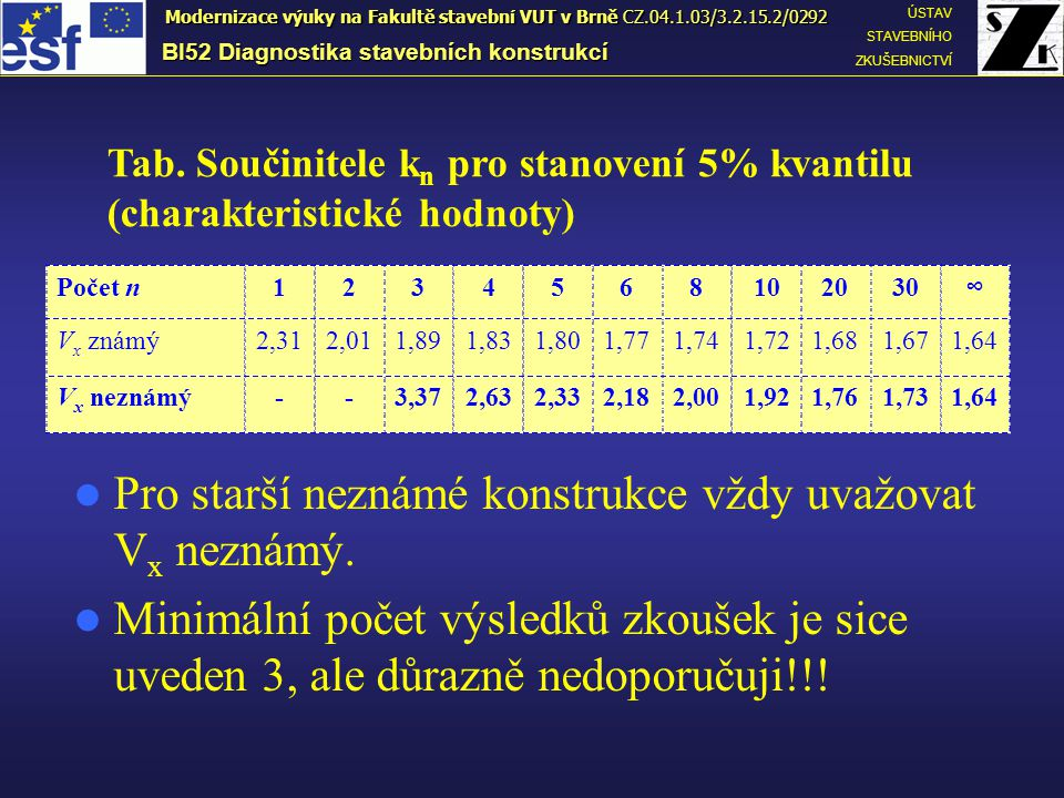 BI52 Diagnostika stavebních konstrukcí ÚSTAV STAVEBNÍHO ZKUŠEBNICTVÍ Modernizace výuky na Fakultě stavební VUT v Brně CZ.04.1.03/3.2.15.2/0292 Tab. So