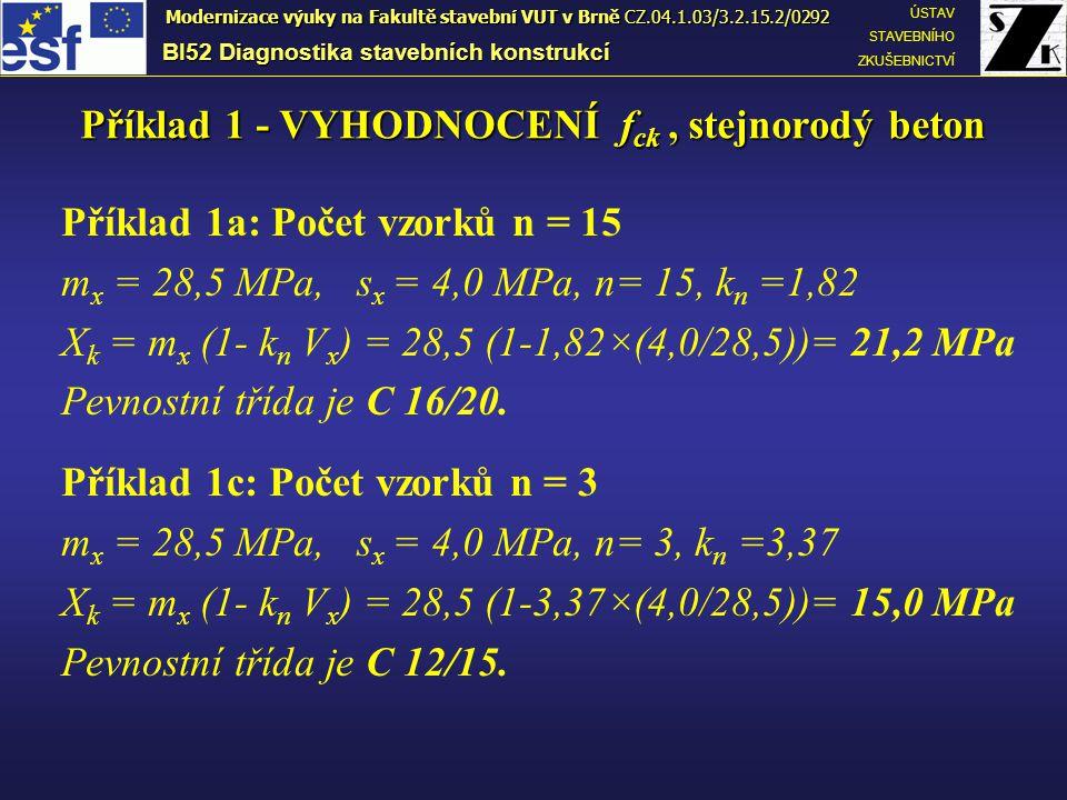 Příklad 1 - VYHODNOCENÍ f ck, stejnorodý beton Příklad 1a: Počet vzorků n = 15 m x = 28,5 MPa, s x = 4,0 MPa, n= 15, k n =1,82 X k = m x (1- k n V x ) = 28,5 (1-1,82×(4,0/28,5))= 21,2 MPa Pevnostní třída je C 16/20.