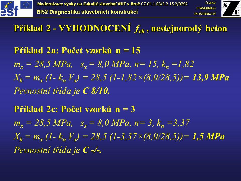 Příklad 2 - VYHODNOCENÍ f ck, nestejnorodý beton Příklad 2a: Počet vzorků n = 15 m x = 28,5 MPa, s x = 8,0 MPa, n= 15, k n =1,82 X k = m x (1- k n V x ) = 28,5 (1-1,82×(8,0/28,5))= 13,9 MPa Pevnostní třída je C 8/10.