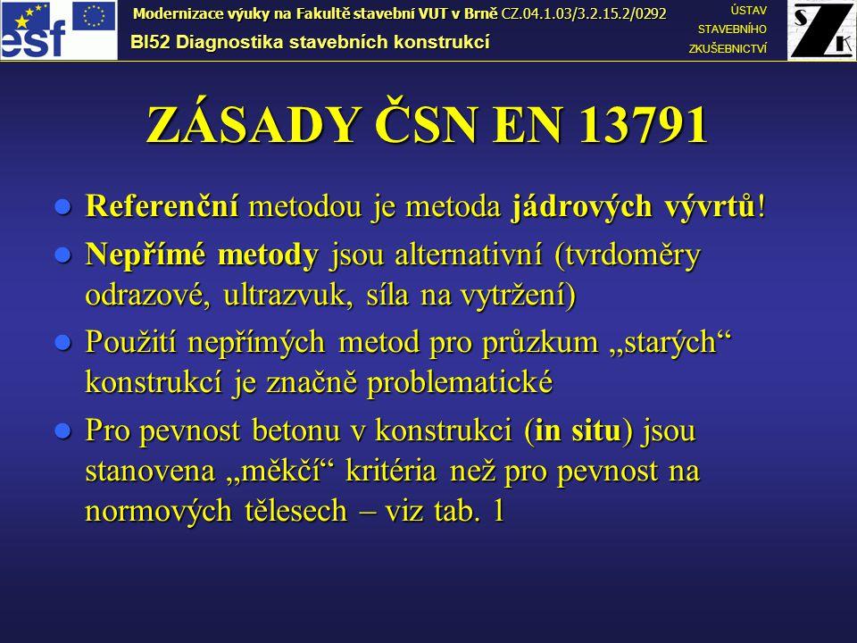 ZÁSADY ČSN EN 13791 BI52 Diagnostika stavebních konstrukcí ÚSTAV STAVEBNÍHO ZKUŠEBNICTVÍ Modernizace výuky na Fakultě stavební VUT v Brně CZ.04.1.03/3.2.15.2/0292 Referenční metodou je metoda jádrových vývrtů.