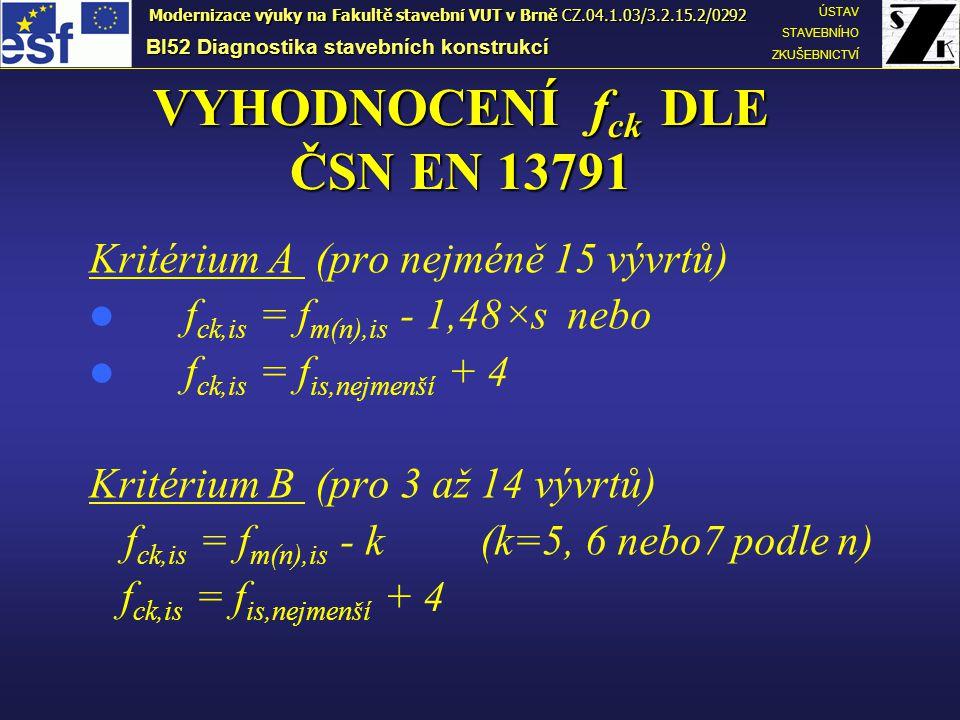 VYHODNOCENÍ f ck DLE ČSN EN 13791 Kritérium A (pro nejméně 15 vývrtů) f ck,is = f m(n),is - 1,48×s nebo f ck,is = f is,nejmenší + 4 Kritérium B (pro 3 až 14 vývrtů) f ck,is = f m(n),is - k (k=5, 6 nebo7 podle n) f ck,is = f is,nejmenší + 4 BI52 Diagnostika stavebních konstrukcí ÚSTAV STAVEBNÍHO ZKUŠEBNICTVÍ Modernizace výuky na Fakultě stavební VUT v Brně CZ.04.1.03/3.2.15.2/0292