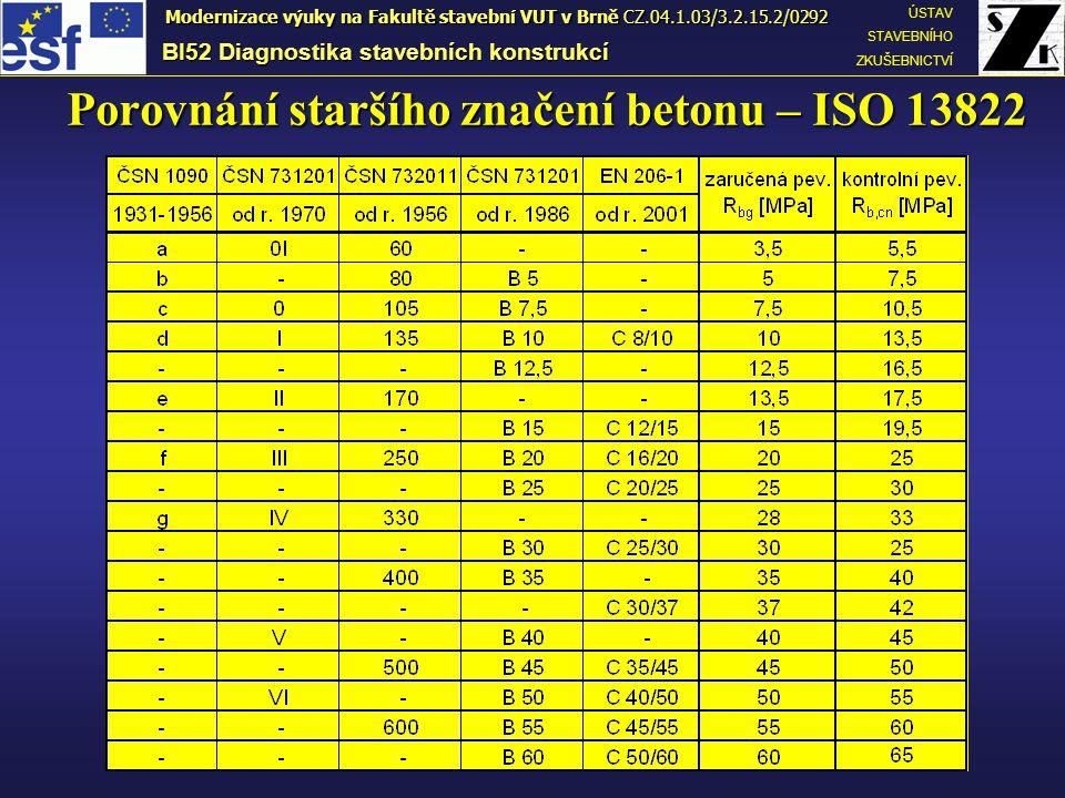Porovnání staršího značení betonu – ISO 13822 BI52 Diagnostika stavebních konstrukcí ÚSTAV STAVEBNÍHO ZKUŠEBNICTVÍ Modernizace výuky na Fakultě stavební VUT v Brně CZ.04.1.03/3.2.15.2/0292