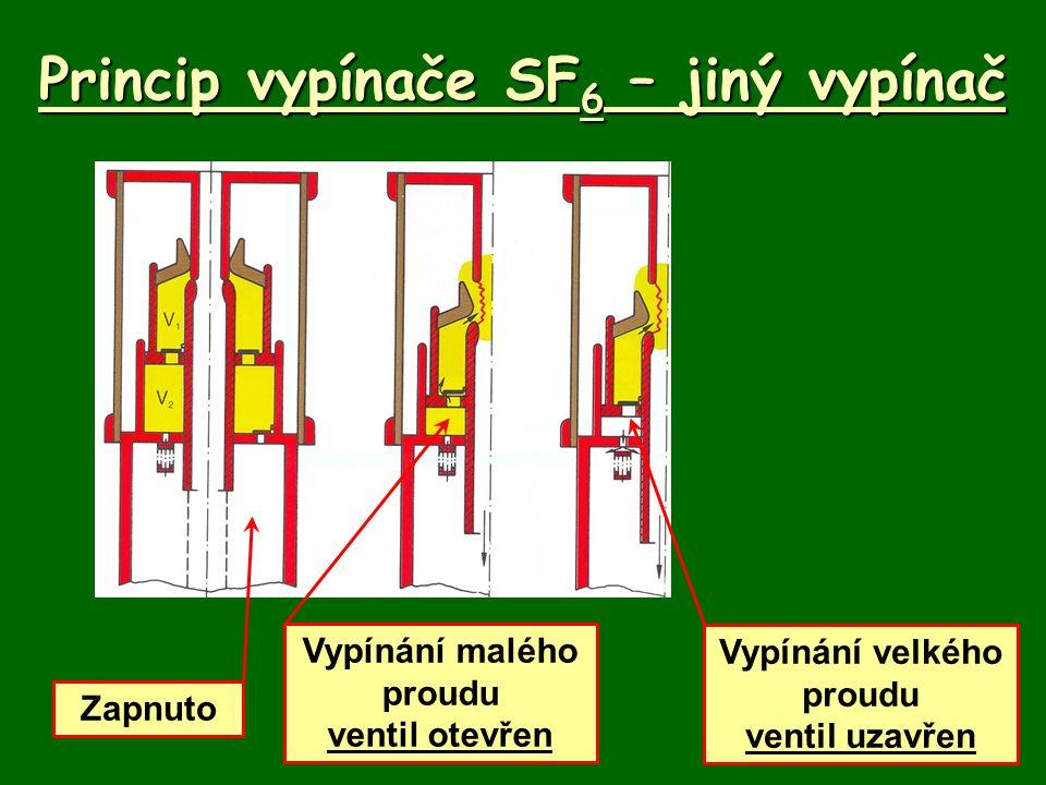 Princip vypínače SF 6 – jiný vypínač Zapnuto Vypínání malého proudu ventil otevřen Vypínání velkého proudu ventil uzavřen