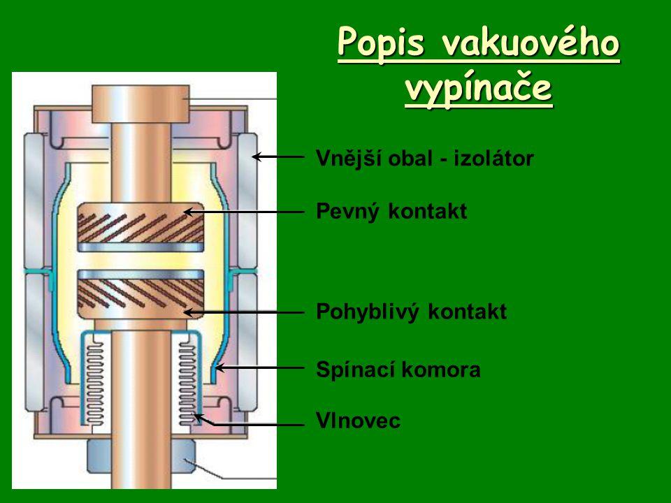 Vlastnosti vakuového vypínače Výhody: *vysoký stupeň vakua (až 10 -6 Pa) výrazně zvyšuje elektrickou pevnost  minimální zdvih kontaktů (řádově mm) *mají malé obloukové napětí (do 30 V)  malá zhášecí energie *nehořlavé prostředí, nedochází k vyfouknutí ionizovaných plynů a plamene *minimální údržba, dlouhá životnost (až 100 x I kn ) Nevýhody: *hrozí utržení oblouku před průchodem proudu nulou  nebezpečí vzniku přepětí *komory nelze zapojovat do série  použití pouze pro vn