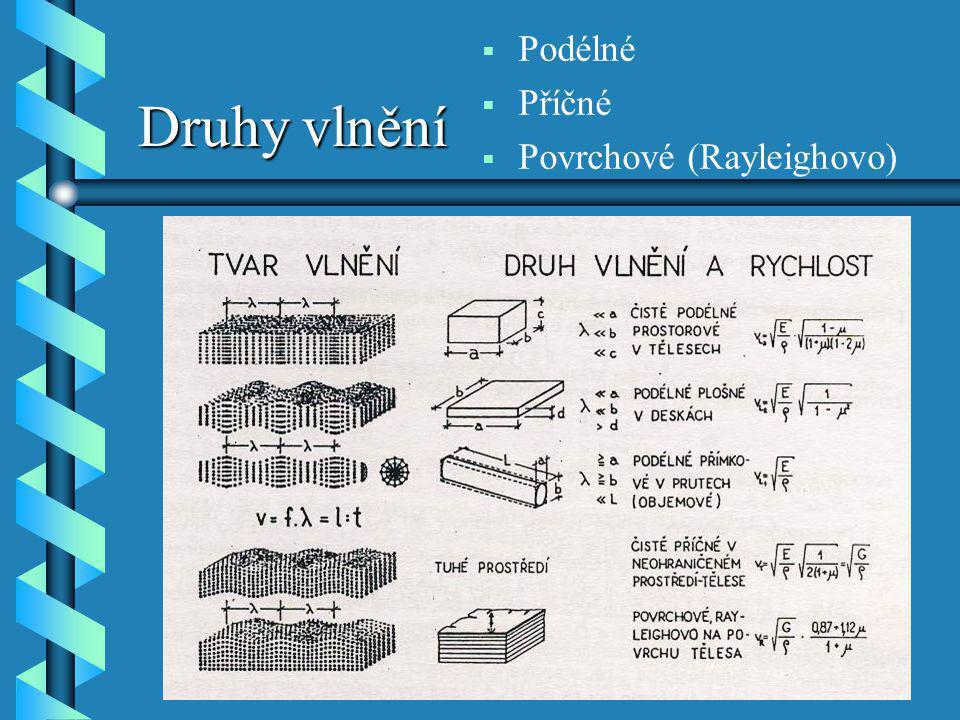 Druhy vlnění   Podélné   Příčné   Povrchové (Rayleighovo)