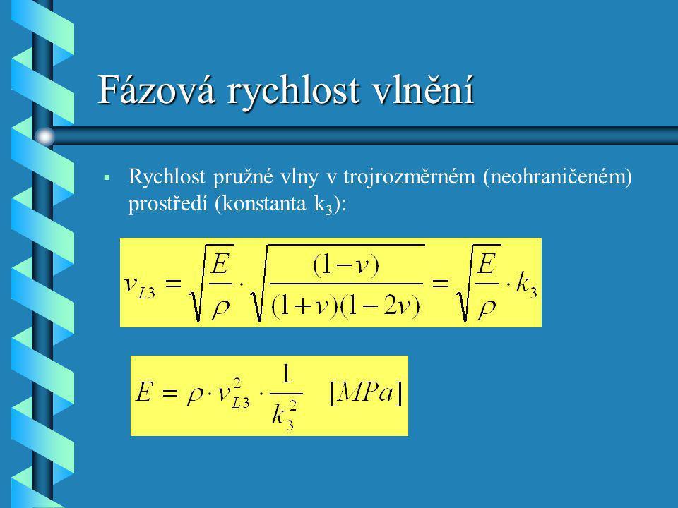 Fázová rychlost vlnění  Rychlost pružné vlny v trojrozměrném (neohraničeném) prostředí (konstanta k 3 ):