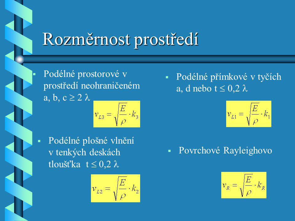 Rozměrnost prostředí   Podélné prostorové v prostředí neohraničeném a, b, c  2  Podélné plošné vlnění v tenkých deskách tloušťka t  0,2  Podélné
