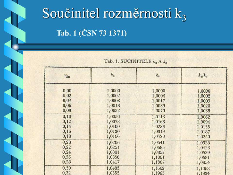 Součinitel rozměrnosti k 3 Tab. 1 (ČSN 73 1371)