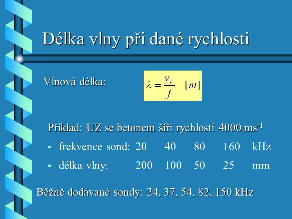 Délka vlny při dané rychlosti Vlnová délka: Příklad: UZ se betonem šíří rychlostí 4000 ms -1  frekvence sond:204080160kHz  délka vlny:2001005025mm B