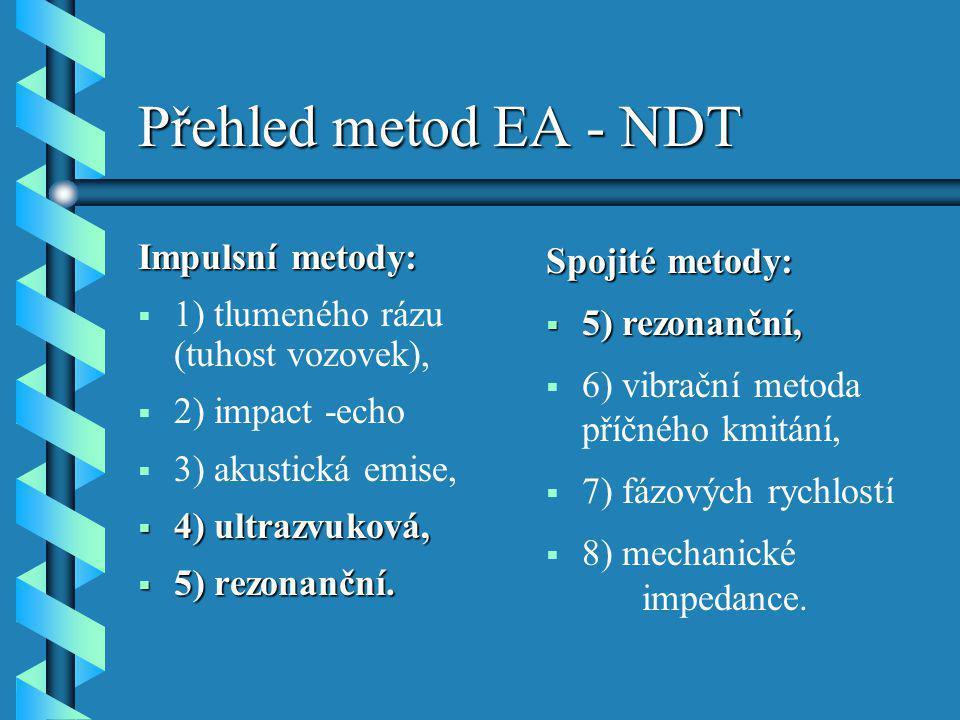 Přehled metod EA - NDT Impulsní metody:   1) tlumeného rázu (tuhost vozovek),   2) impact -echo   3) akustická emise,  4) ultrazvuková,  5) re