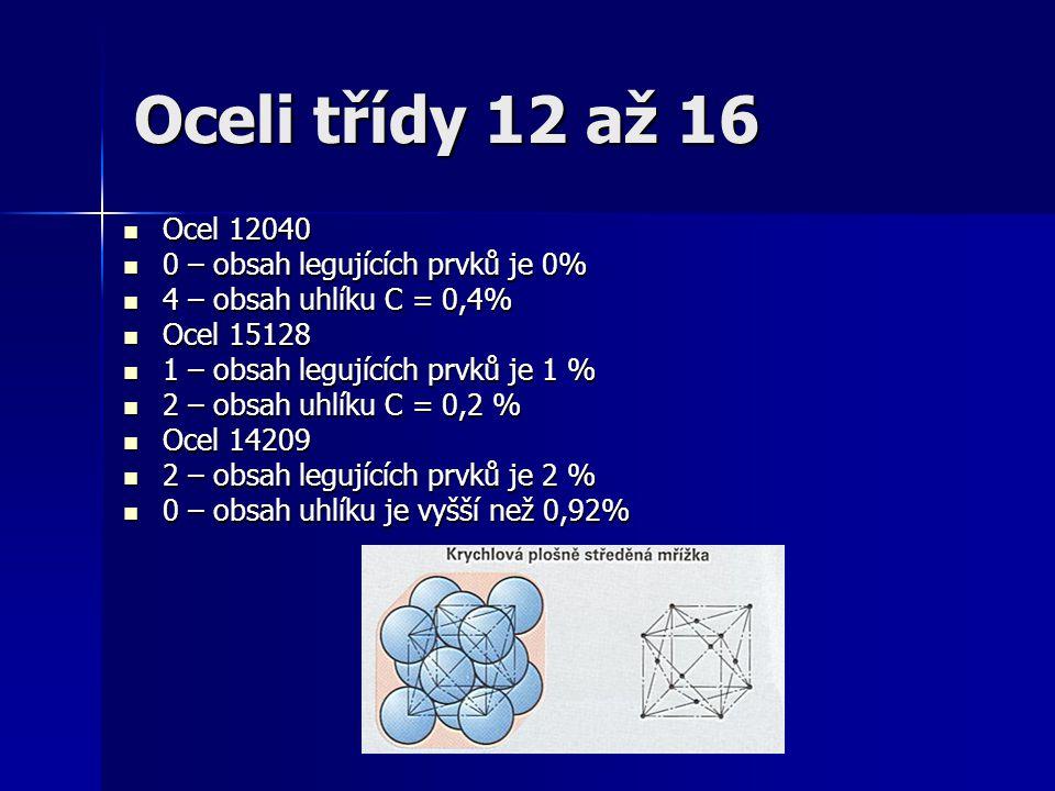 Oceli třídy 12 až 16 Ocel 12040 Ocel 12040 0 – obsah legujících prvků je 0% 0 – obsah legujících prvků je 0% 4 – obsah uhlíku C = 0,4% 4 – obsah uhlík