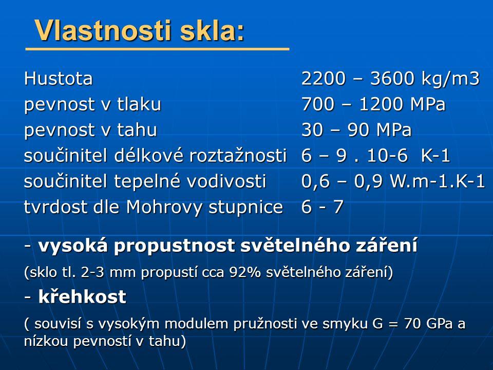 Vlastnosti skla: Hustota 2200 – 3600 kg/m3 pevnost v tlaku700 – 1200 MPa pevnost v tahu30 – 90 MPa součinitel délkové roztažnosti6 – 9. 10-6 K-1 souči