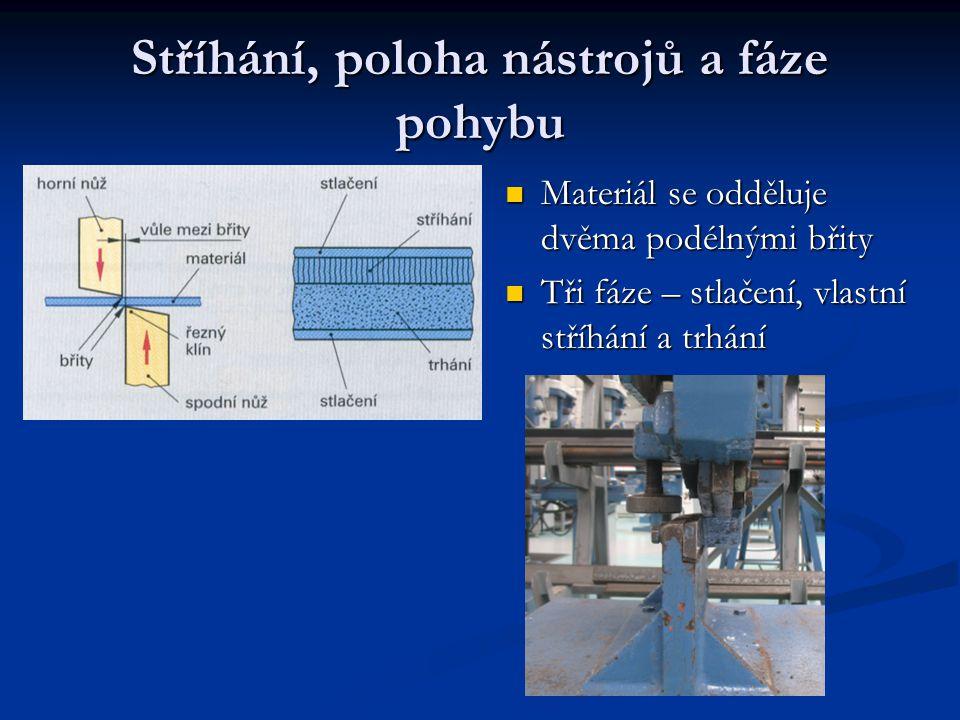 Stříhání, poloha nástrojů a fáze pohybu Materiál se odděluje dvěma podélnými břity Tři fáze – stlačení, vlastní stříhání a trhání
