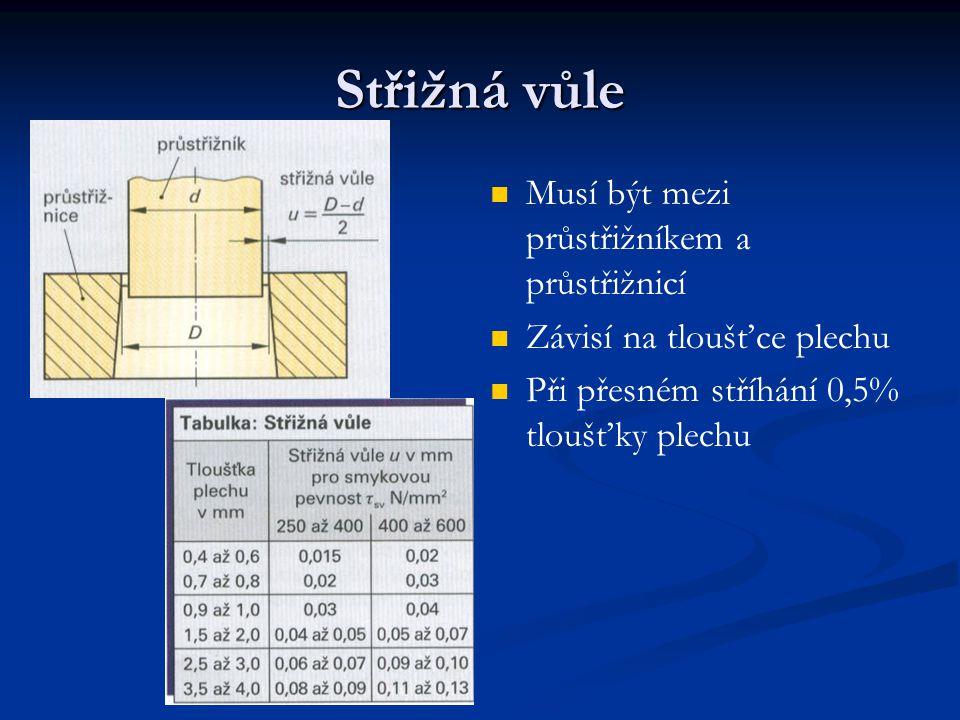 Střižná vůle Musí být mezi průstřižníkem a průstřižnicí Závisí na tloušťce plechu Při přesném stříhání 0,5% tloušťky plechu