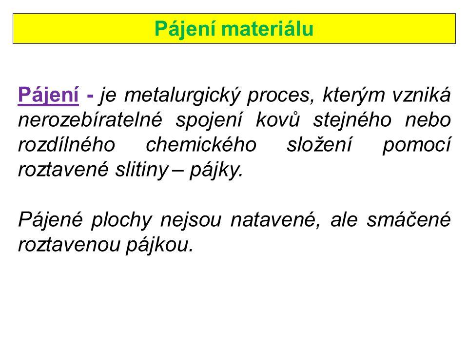 Pájení materiálu Pájení - je metalurgický proces, kterým vzniká nerozebíratelné spojení kovů stejného nebo rozdílného chemického složení pomocí roztav