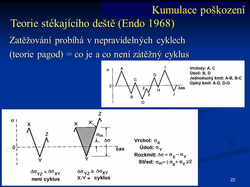 22 Zatěžování probíhá v nepravidelných cyklech (teorie pagod) = co je a co není zátěžný cyklus Teorie stékajícího deště (Endo 1968) Kumulace poškození