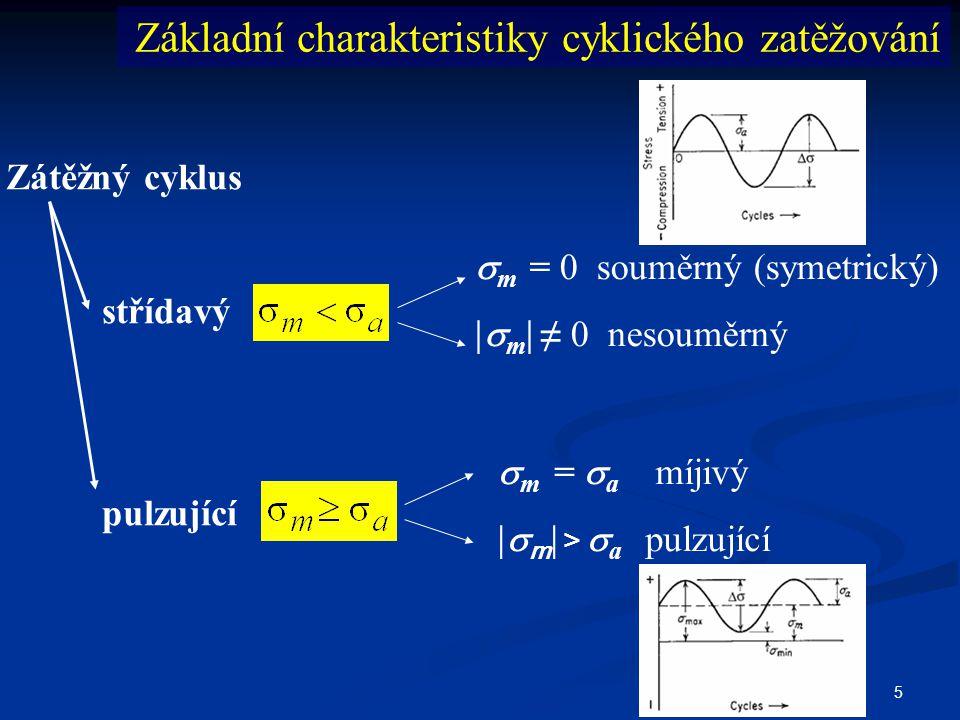 26 Monotónní a cyklická křivka napětí – deformace oceli 4340 Stádium změn mechanických vlastností Etapy únavového života
