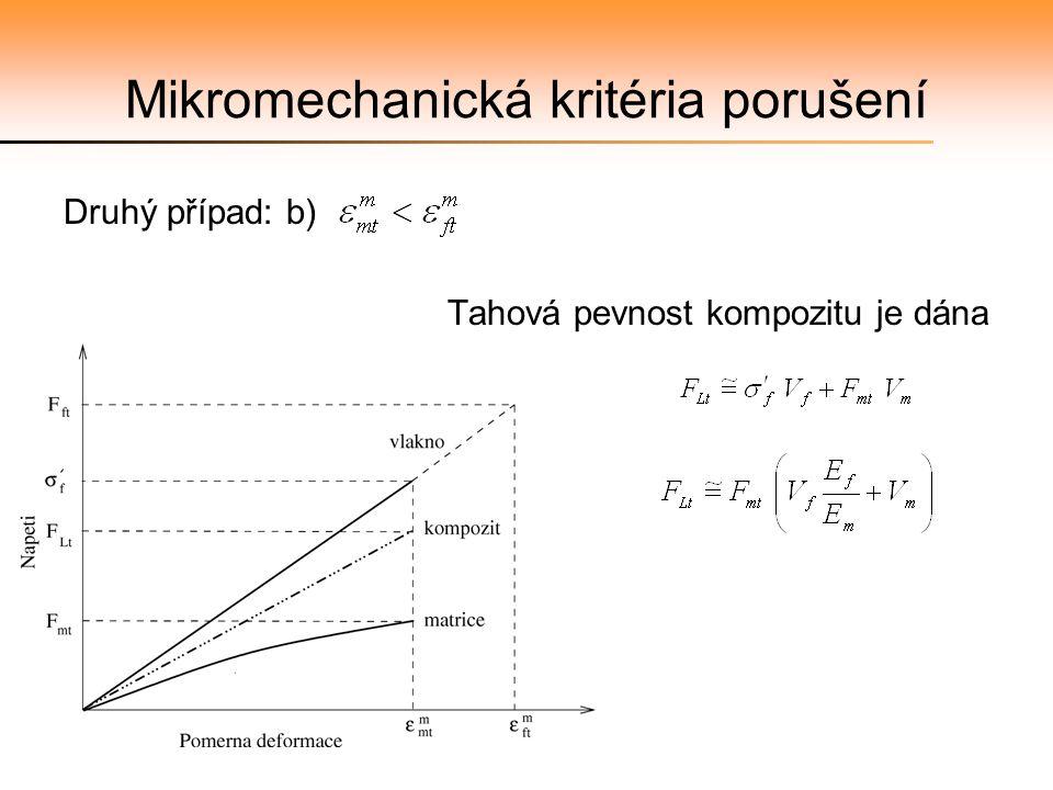Mikromechanická kritéria porušení Druhý případ: b) Tahová pevnost kompozitu je dána