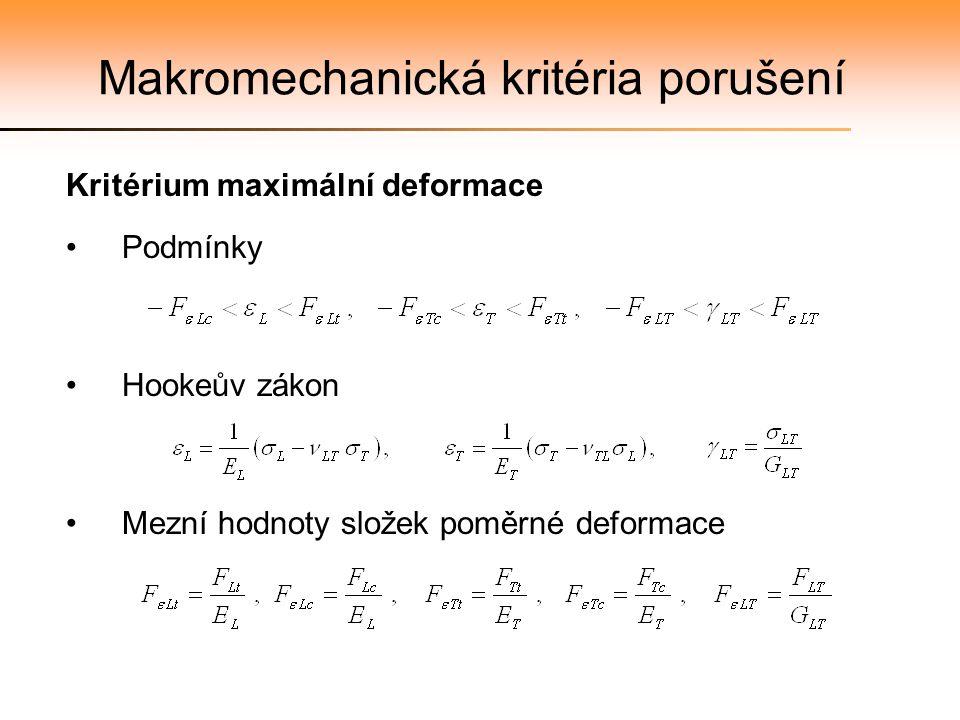 Kritérium maximální deformace Podmínky Hookeův zákon Mezní hodnoty složek poměrné deformace