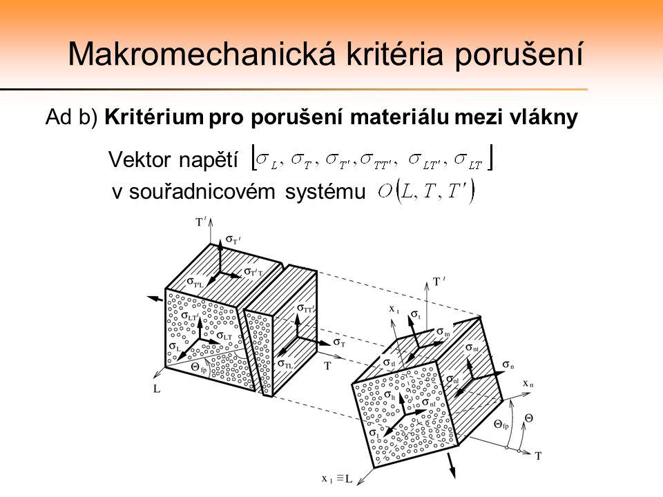 Makromechanická kritéria porušení Ad b) Kritérium pro porušení materiálu mezi vlákny Vektor napětí v souřadnicovém systému