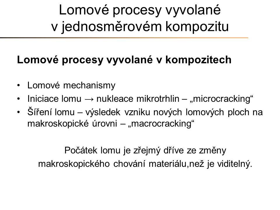 Lomové procesy vyvolané v jednosměrovém kompozitu Lomové procesy vyvolané v lamině Lom laminy je výsledkem akumulací různých elementárních mechanizmů lomu lom vlákna příčný lom matrice podélný lom matrice lom na rozhraní vlákno – matrice Lom vlákna
