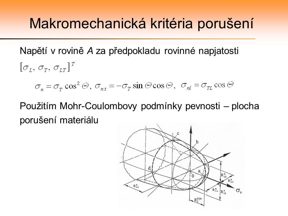Makromechanická kritéria porušení Napětí v rovině A za předpokladu rovinné napjatosti Použitím Mohr-Coulombovy podmínky pevnosti – plocha porušení mat