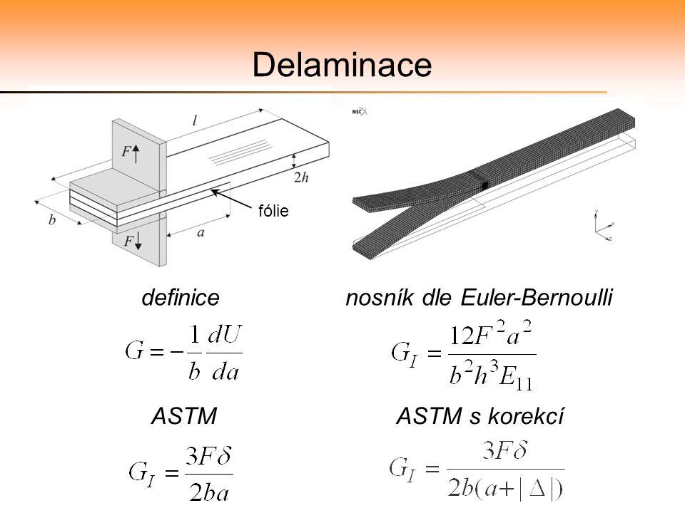 Delaminace ASTM s korekcí nosník dle Euler-Bernoulli ASTM definice fólie