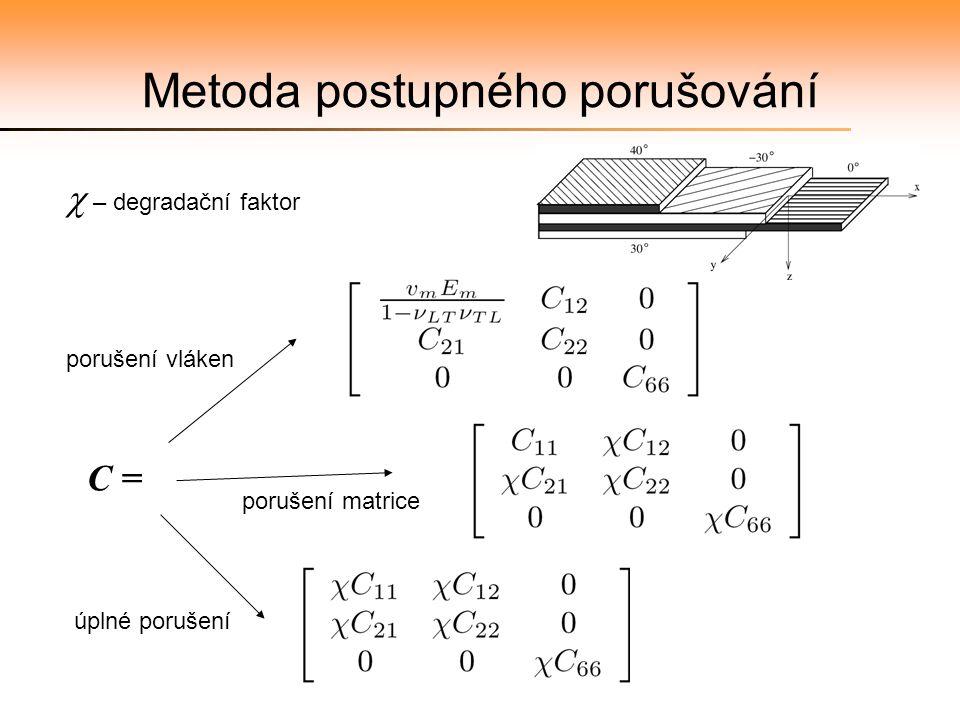 Metoda postupného porušování C = porušení vláken porušení matrice úplné porušení  – degradační faktor