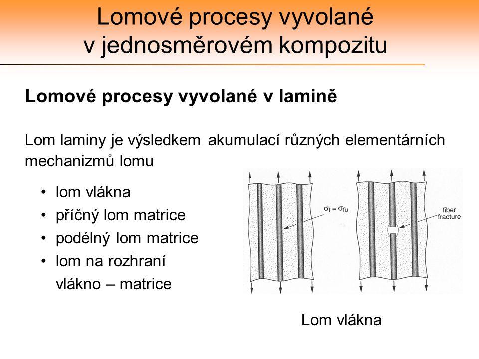 Lomové procesy vyvolané v jednosměrovém kompozitu Lomové procesy vyvolané v lamině Lom laminy je výsledkem akumulací různých elementárních mechanizmů