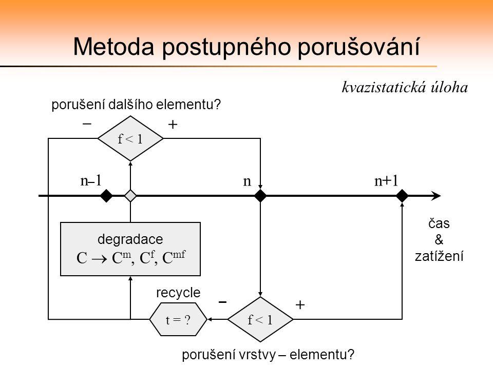 čas & zatížení + – n–1n–1 n + n+1n+1 f < 1 porušení vrstvy – elementu? t = ? – recycle f < 1 degradace C  C m, C f, C mf porušení dalšího elementu? M